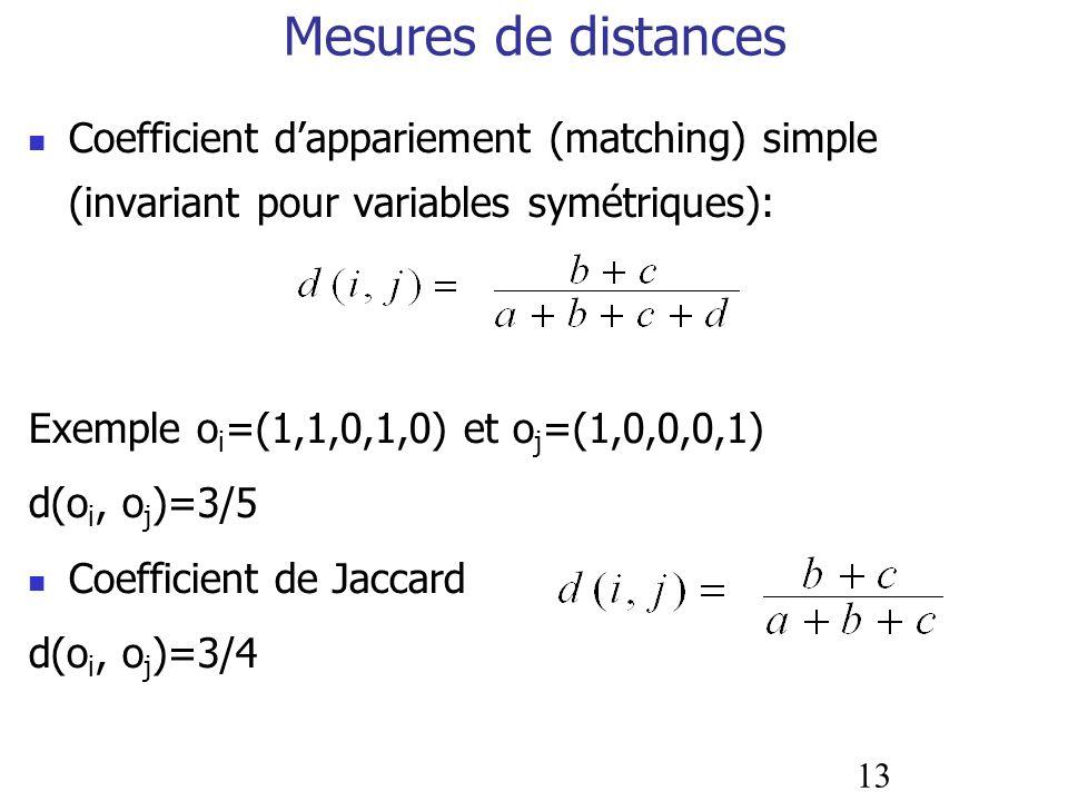 Mesures de distancesCoefficient d'appariement (matching) simple (invariant pour variables symétriques):