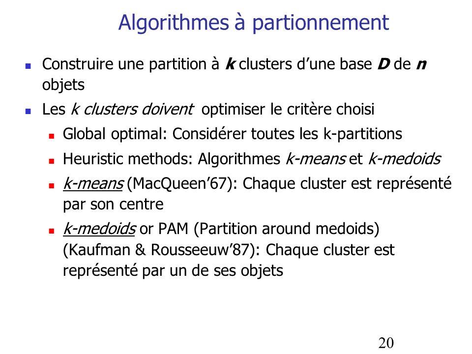 Algorithmes à partionnement