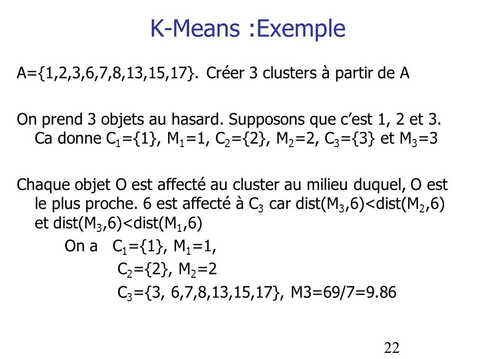 K-Means :Exemple A={1,2,3,6,7,8,13,15,17}. Créer 3 clusters à partir de A.