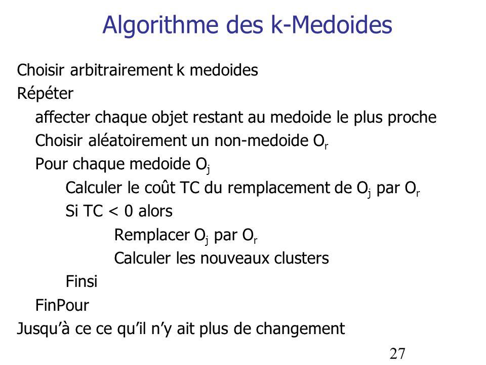 Algorithme des k-Medoides