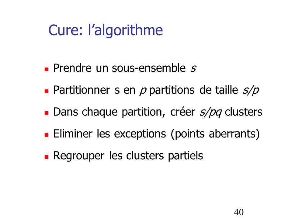 Cure: l'algorithme Prendre un sous-ensemble s