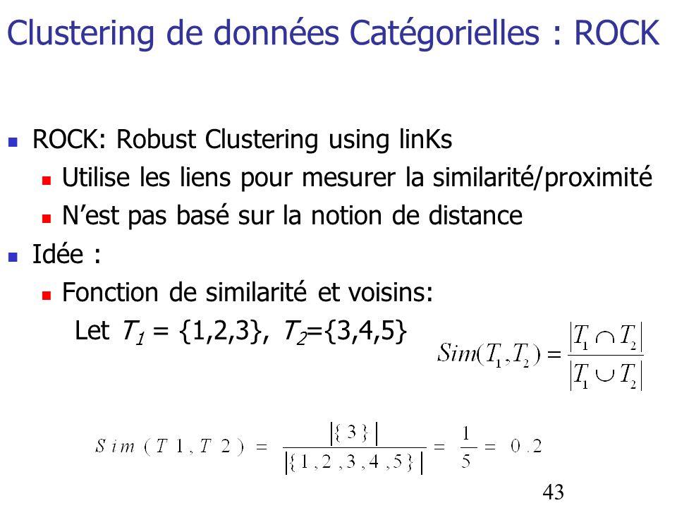 Clustering de données Catégorielles : ROCK