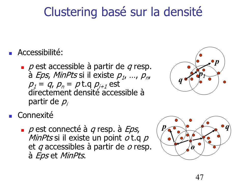 Clustering basé sur la densité