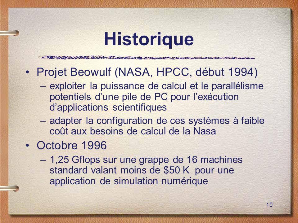 Historique Projet Beowulf (NASA, HPCC, début 1994) Octobre 1996