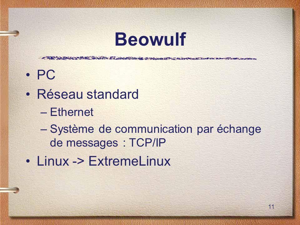 Beowulf PC Réseau standard Linux -> ExtremeLinux Ethernet