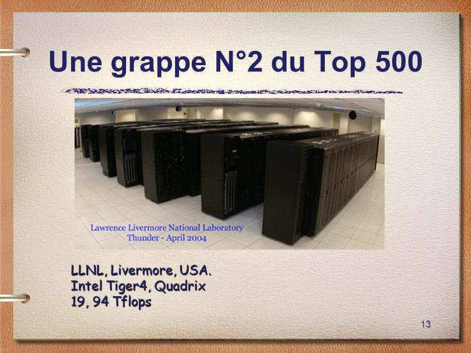 Une grappe N°2 du Top 500 LLNL, Livermore, USA. Intel Tiger4, Quadrix