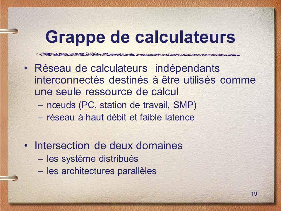 Grappe de calculateurs
