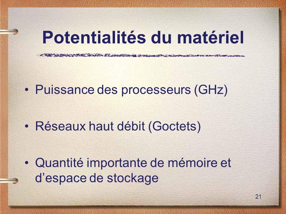 Potentialités du matériel