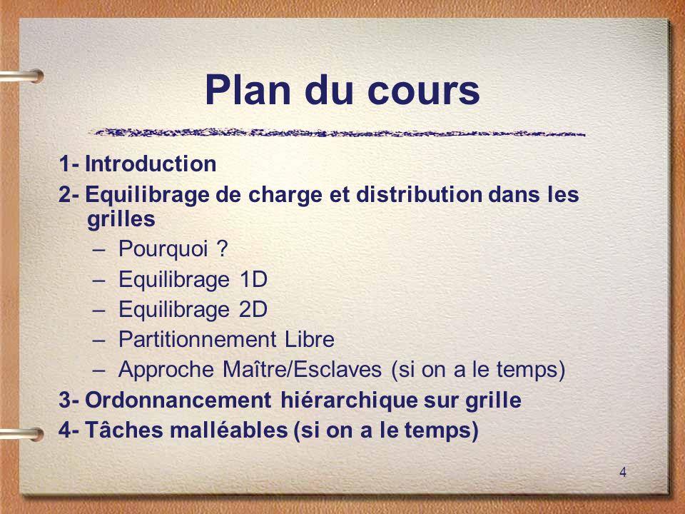Plan du cours 1- Introduction