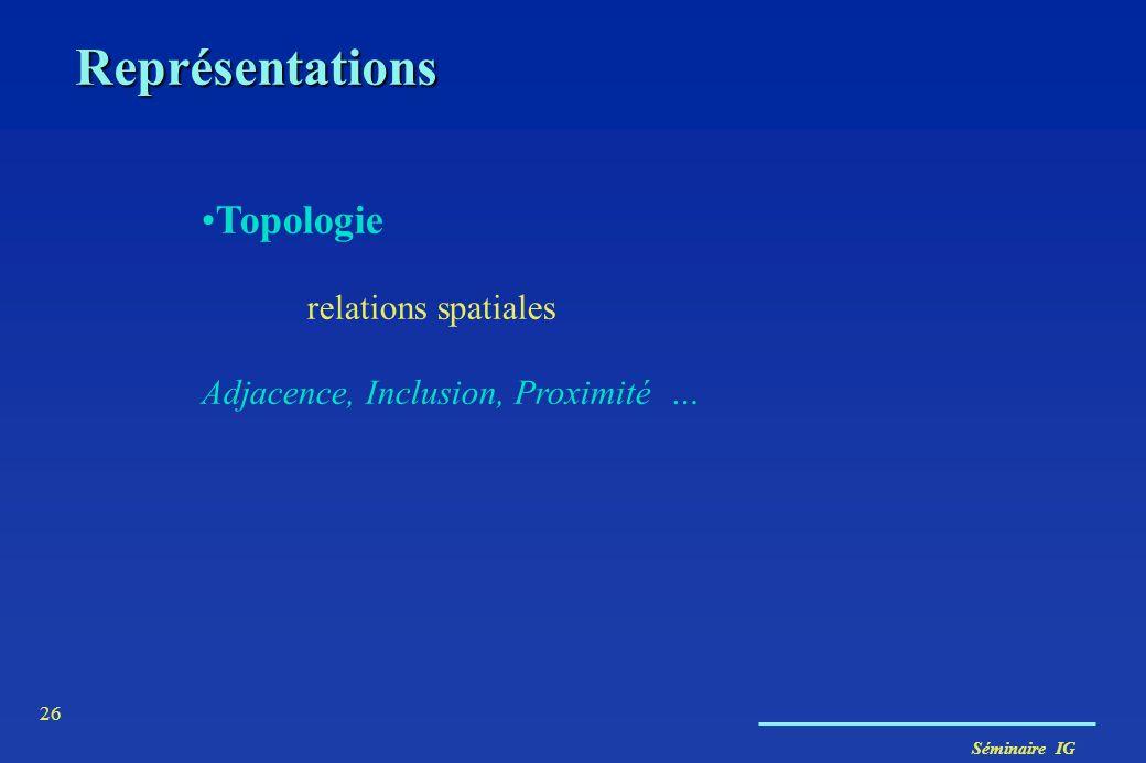 Représentations Topologie relations spatiales