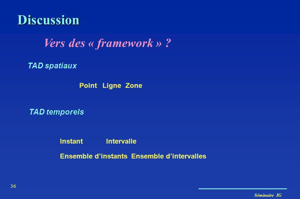 Discussion Vers des « framework » TAD spatiaux TAD temporels