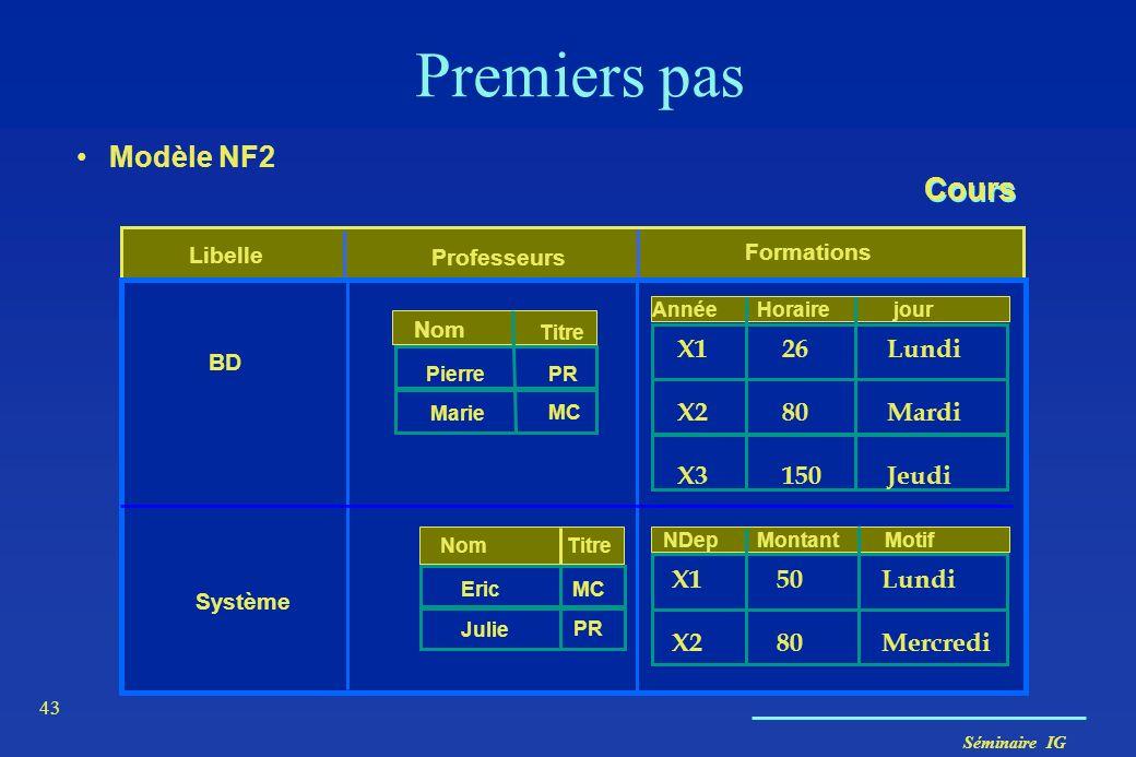 Premiers pas Cours Modèle NF2 134 219 037 185 X1 26 Lundi X2 80 Mardi