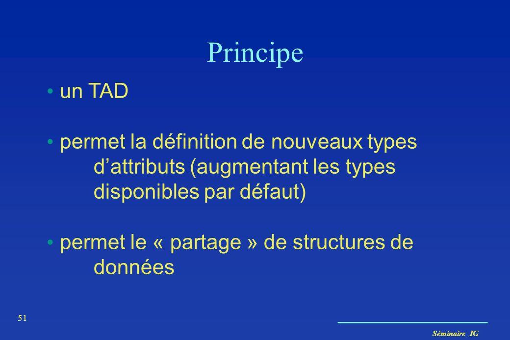 Principeun TAD. permet la définition de nouveaux types d'attributs (augmentant les types disponibles par défaut)