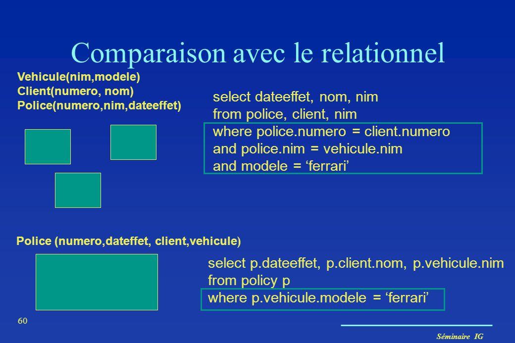 Comparaison avec le relationnel
