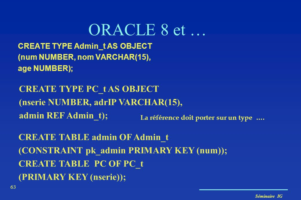 ORACLE 8 et … CREATE TYPE PC_t AS OBJECT