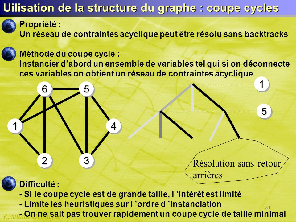 Uilisation de la structure du graphe : coupe cycles
