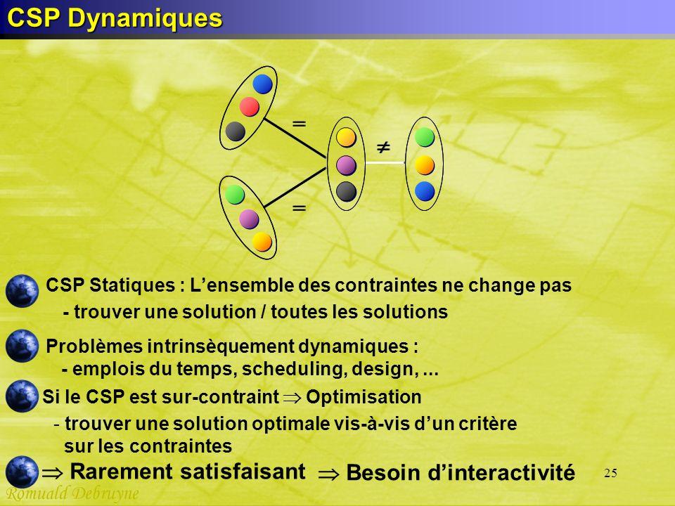 CSP Dynamiques =  =  Rarement satisfaisant  Besoin d'interactivité