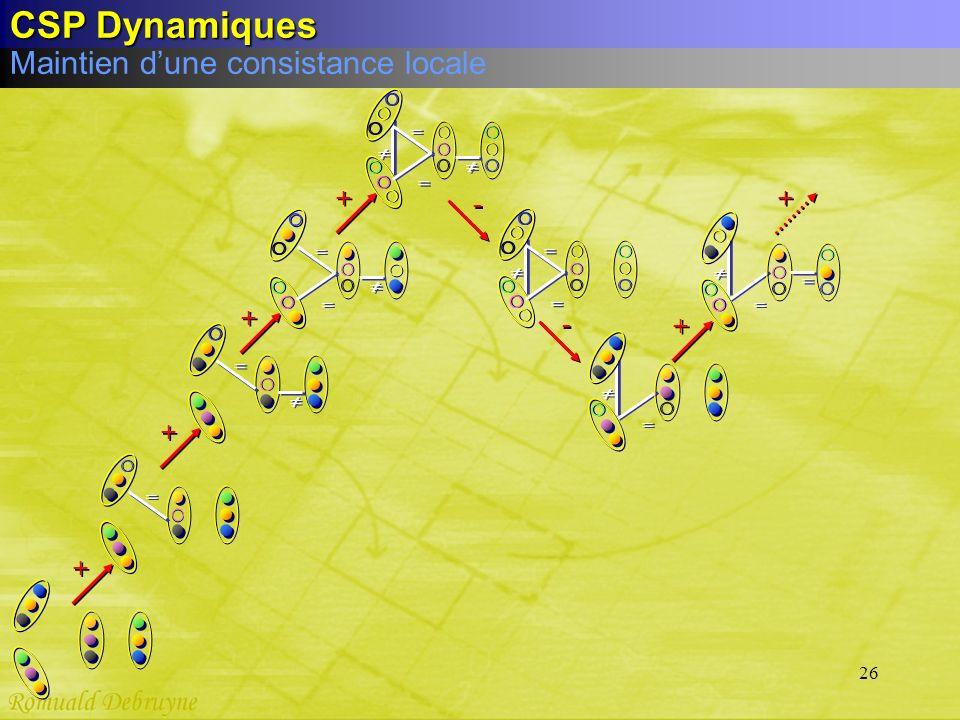 CSP Dynamiques Maintien d'une consistance locale + - + + + - + +