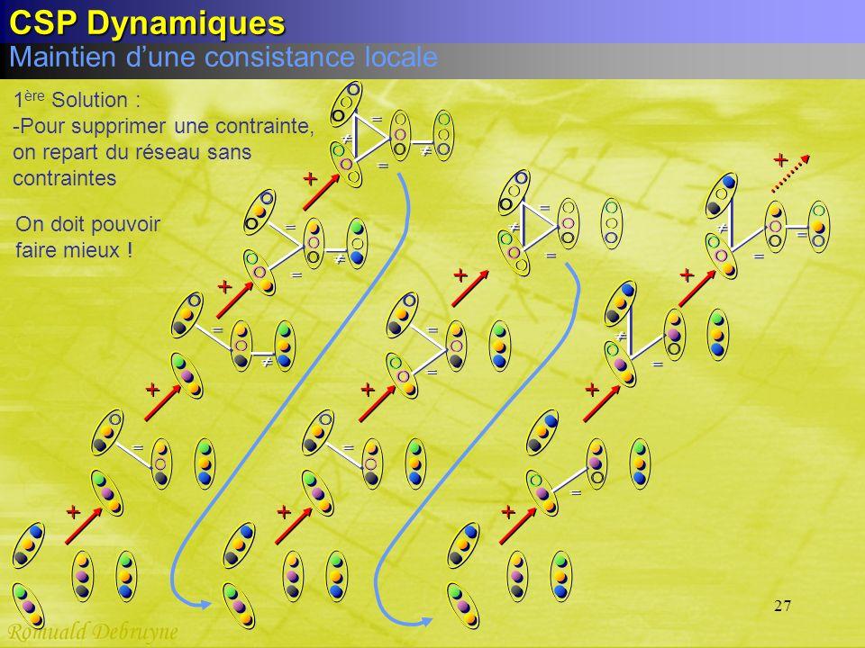 CSP Dynamiques Maintien d'une consistance locale + + + + + + +