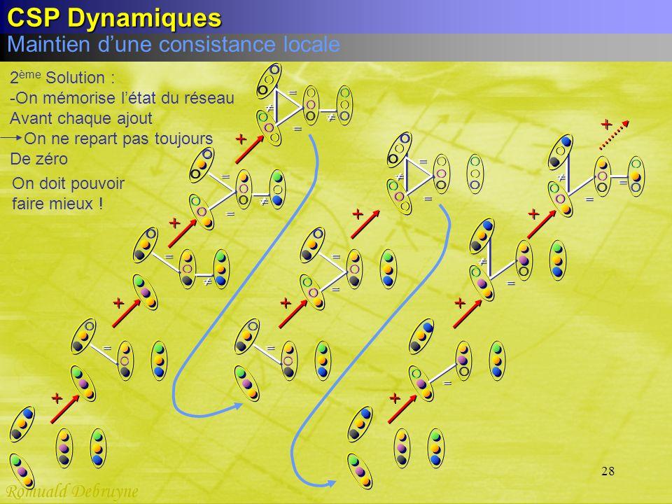 CSP Dynamiques Maintien d'une consistance locale + + + + + +