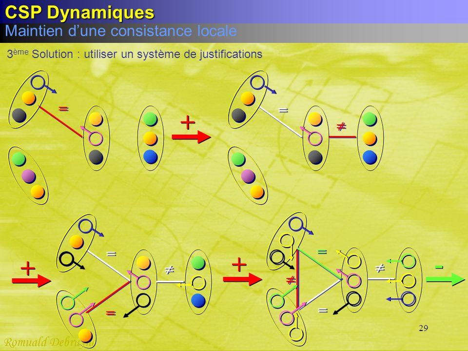 + + - + CSP Dynamiques Maintien d'une consistance locale = =  = =  