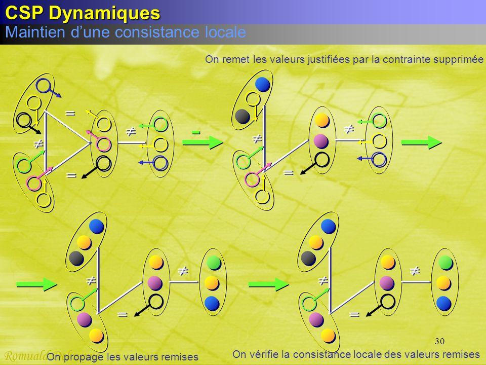 - CSP Dynamiques Maintien d'une consistance locale =   = =  = 