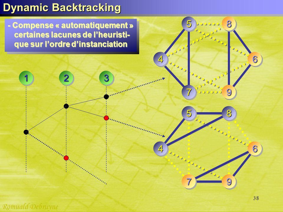 Dynamic Backtracking5. 8. - Compense « automatiquement » certaines lacunes de l'heuristi- que sur l'ordre d'instanciation.