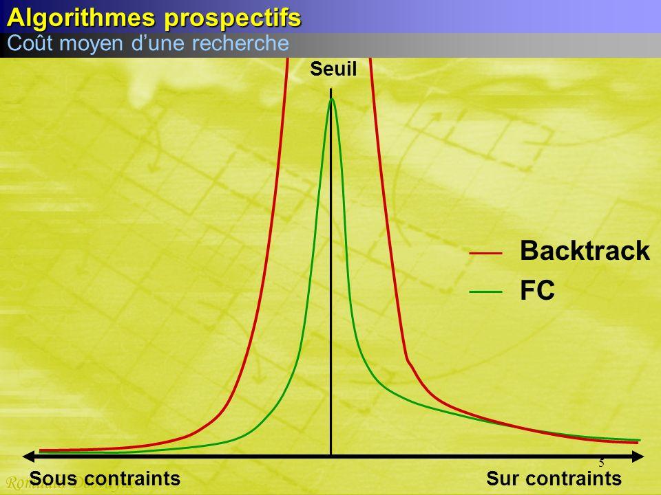 Backtrack FC Algorithmes prospectifs Coût moyen d'une recherche Seuil
