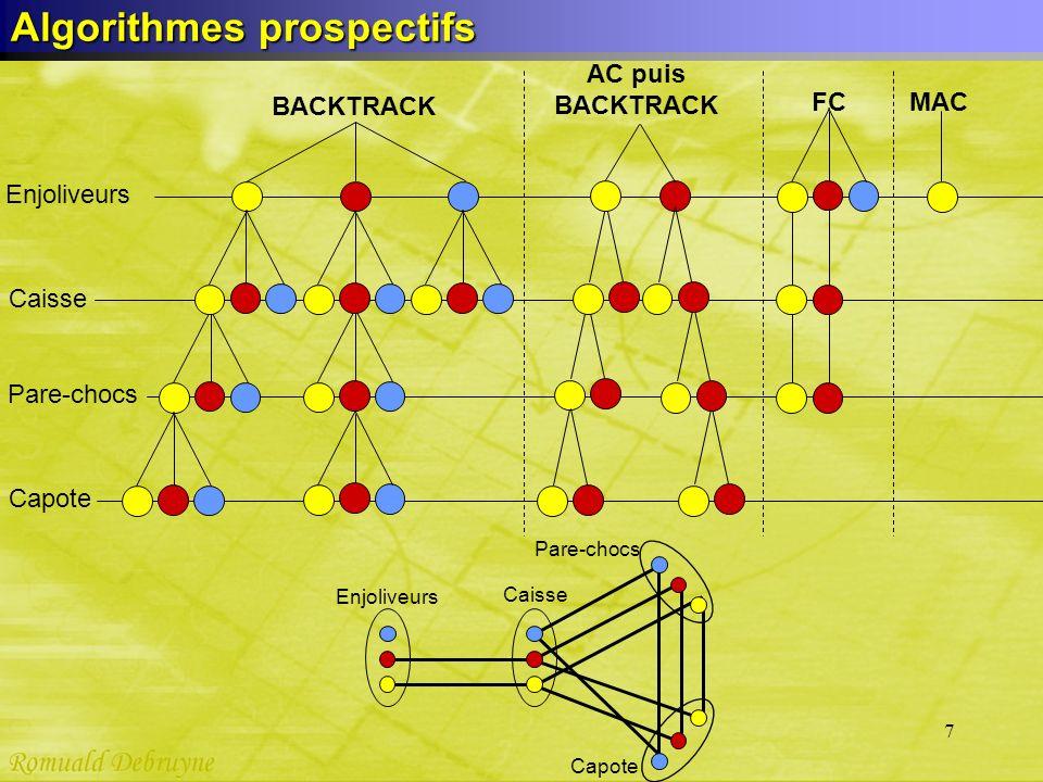 Algorithmes prospectifs