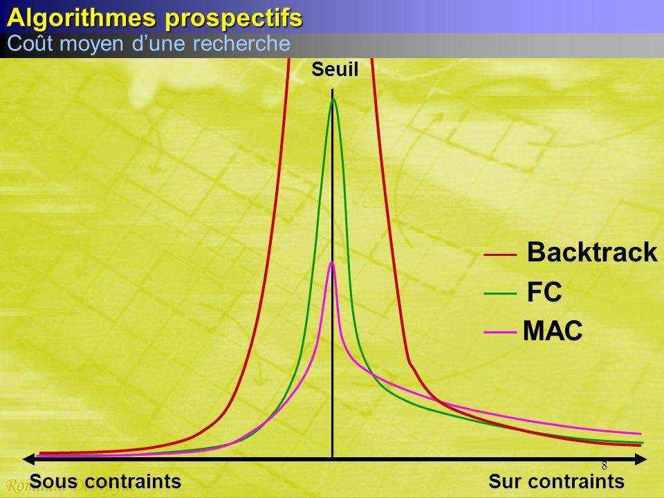 Backtrack FC MAC Algorithmes prospectifs Coût moyen d'une recherche