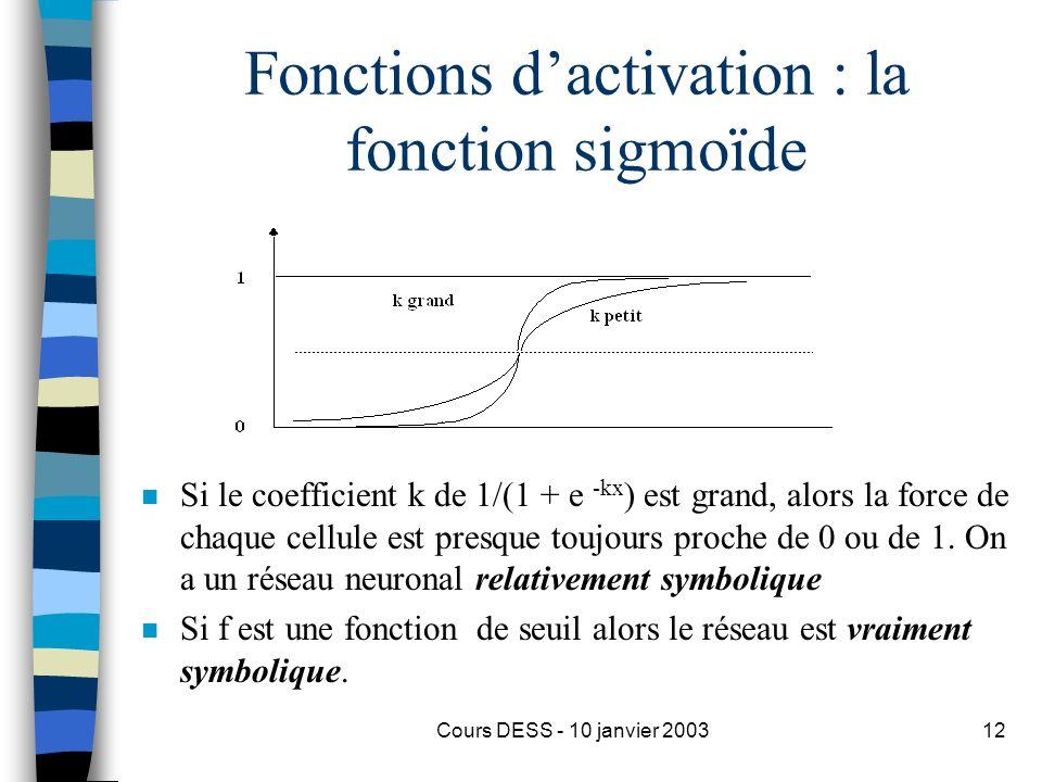 Fonctions d'activation : la fonction sigmoïde