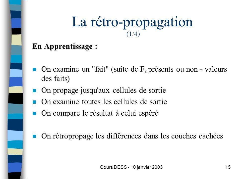 La rétro-propagation (1/4)