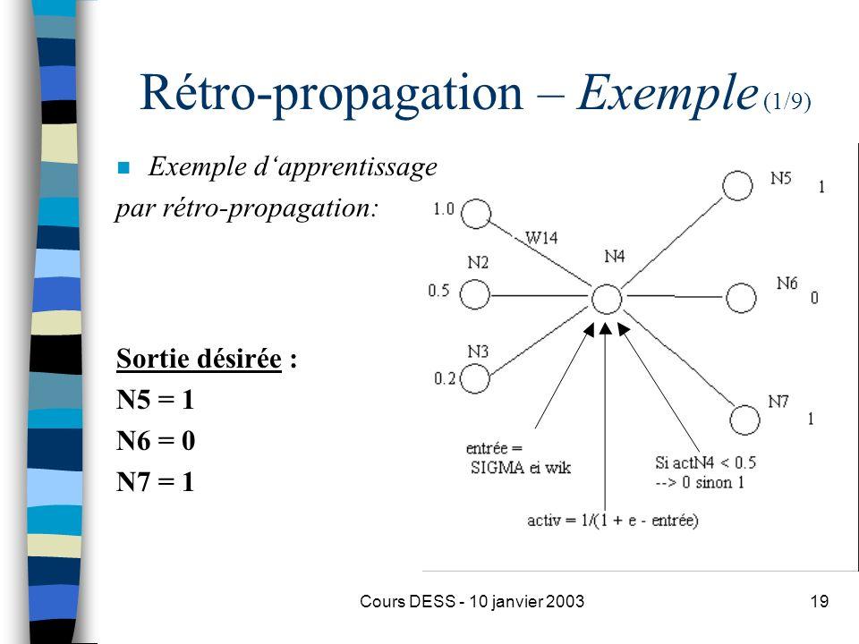 Rétro-propagation – Exemple (1/9)