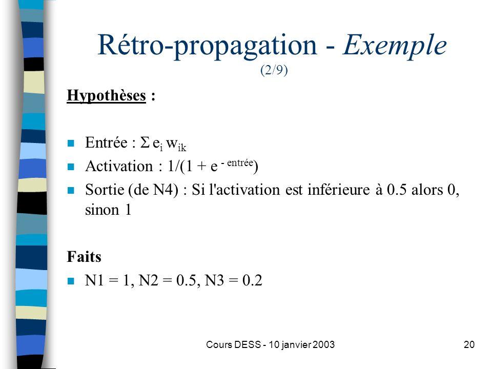 Rétro-propagation - Exemple (2/9)