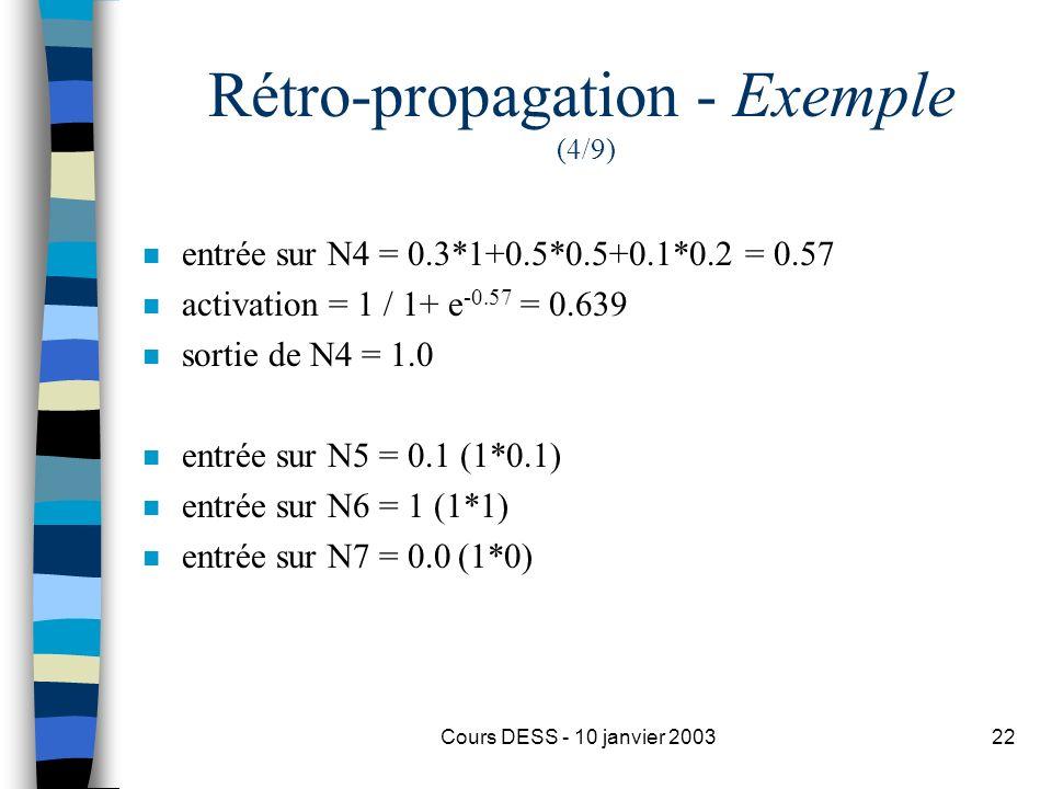 Rétro-propagation - Exemple (4/9)