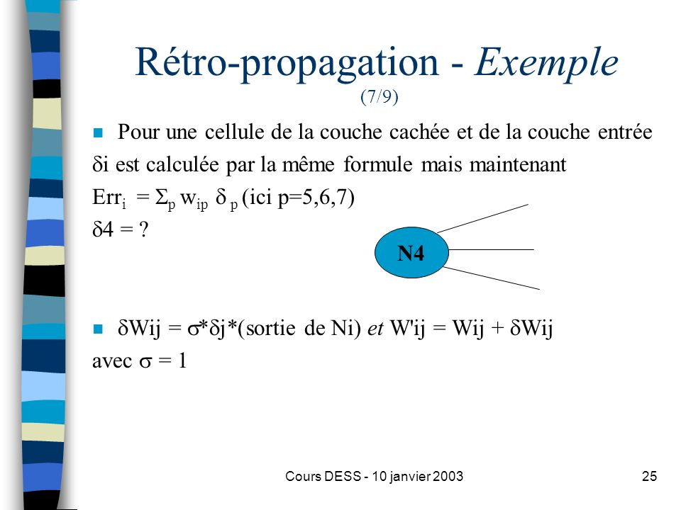 Rétro-propagation - Exemple (7/9)