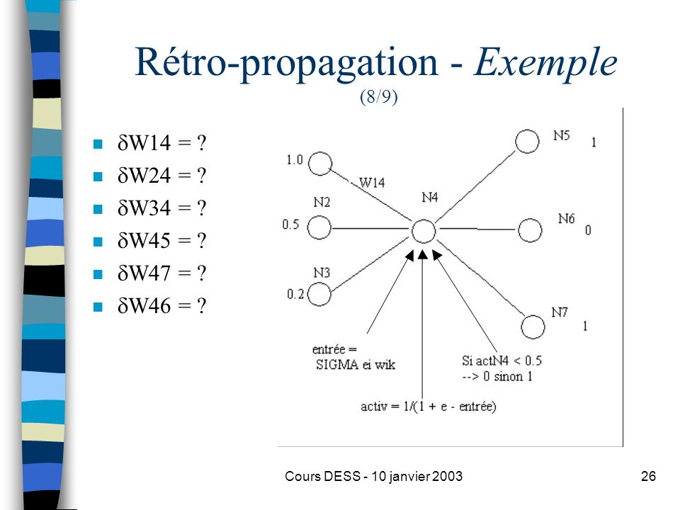 Rétro-propagation - Exemple (8/9)