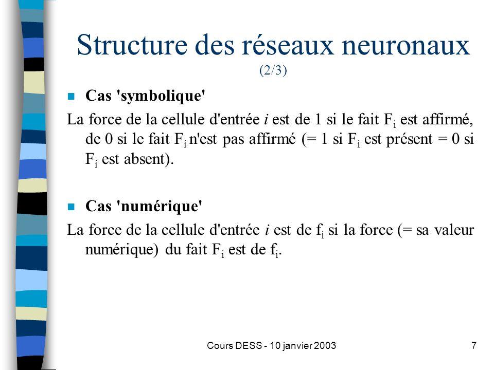 Structure des réseaux neuronaux (2/3)