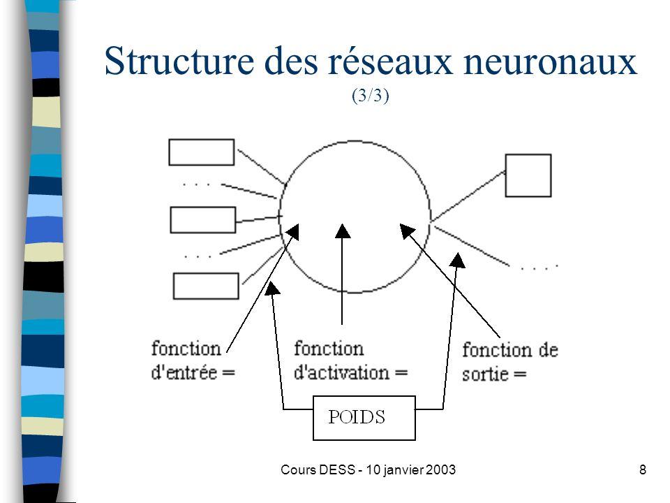 Structure des réseaux neuronaux (3/3)