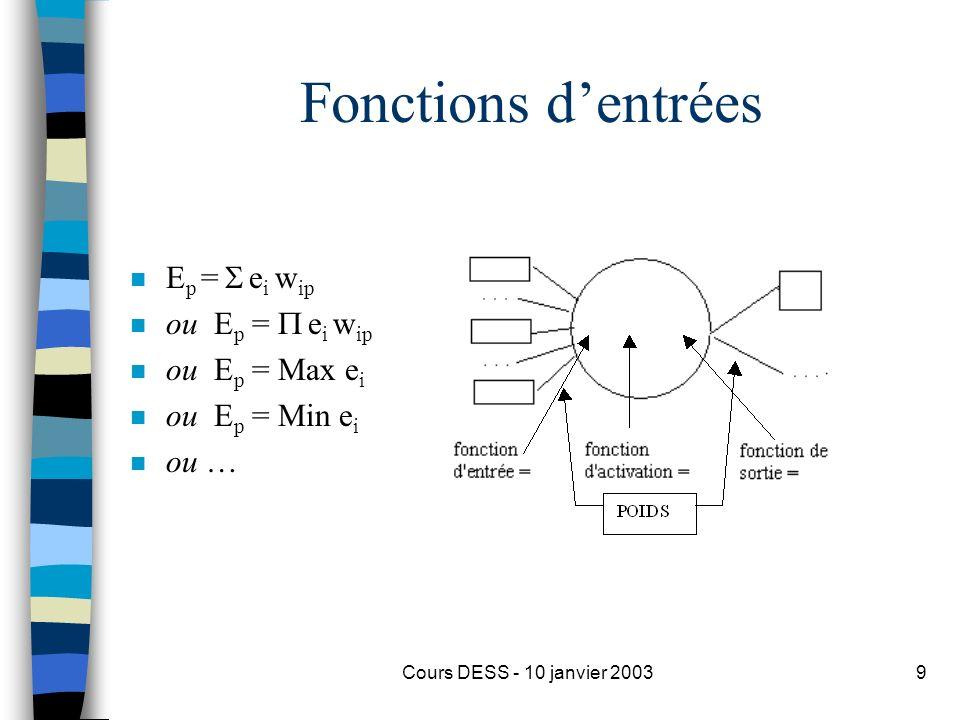 Fonctions d'entrées Ep =  ei wip ou Ep =  ei wip ou Ep = Max ei
