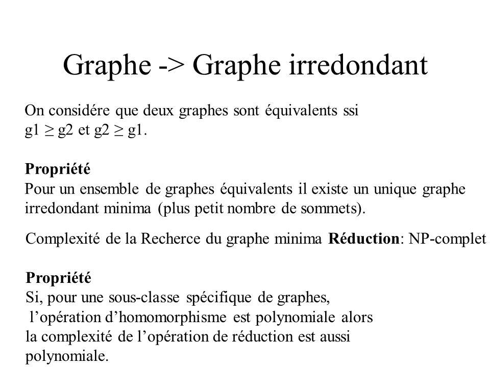 Graphe -> Graphe irredondant