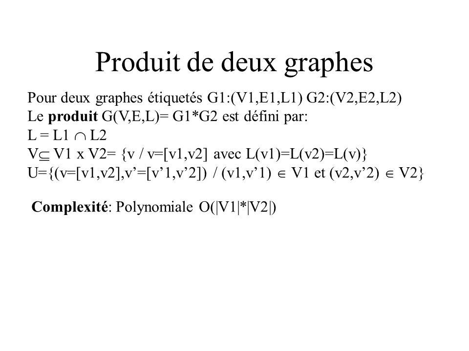 Produit de deux graphes