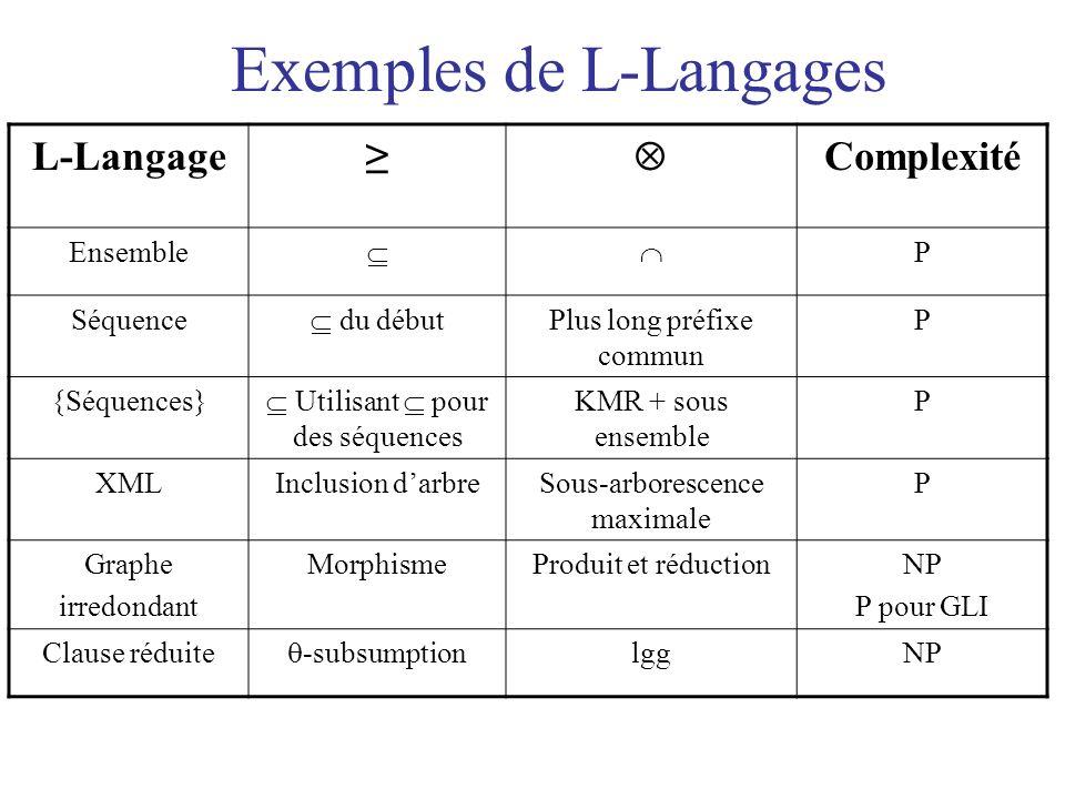 Exemples de L-Langages