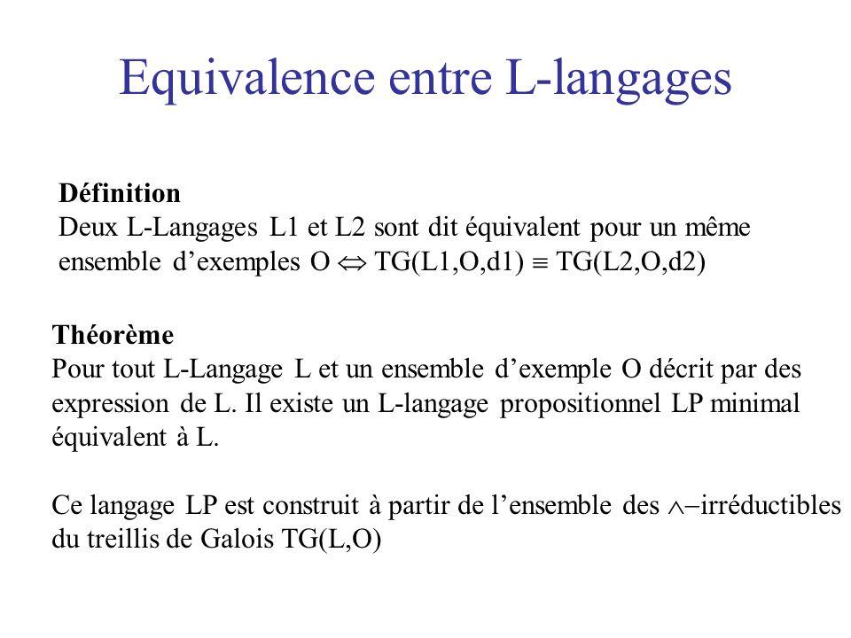 Equivalence entre L-langages
