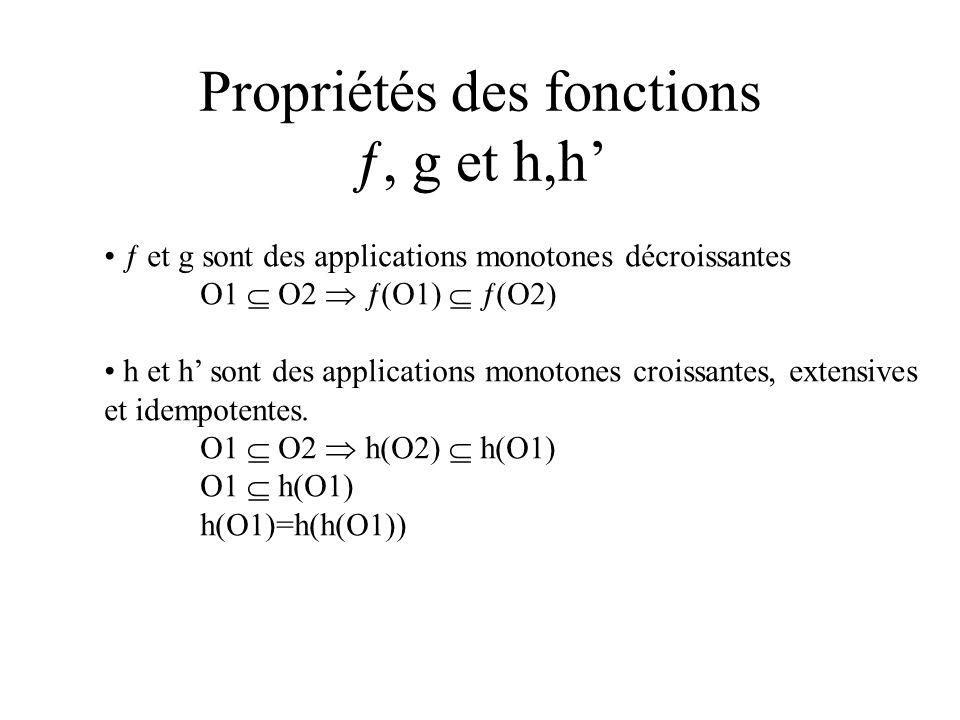 Propriétés des fonctions ƒ, g et h,h'