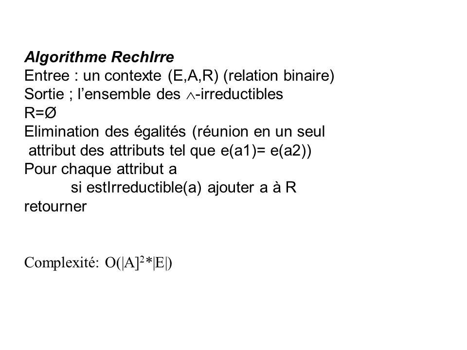 Algorithme RechIrre Entree : un contexte (E,A,R) (relation binaire) Sortie ; l'ensemble des -irreductibles.