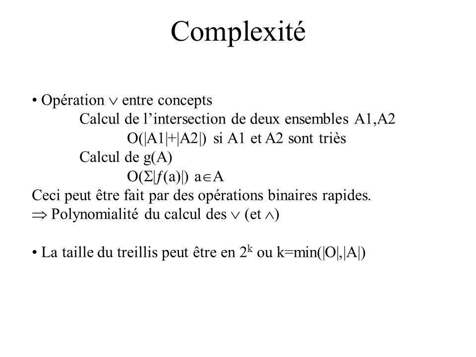 Complexité • Opération  entre concepts