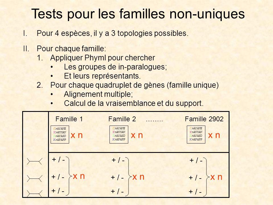 Tests pour les familles non-uniques