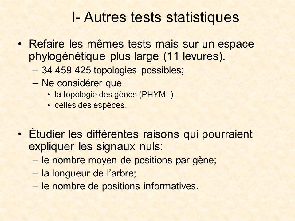 I- Autres tests statistiques
