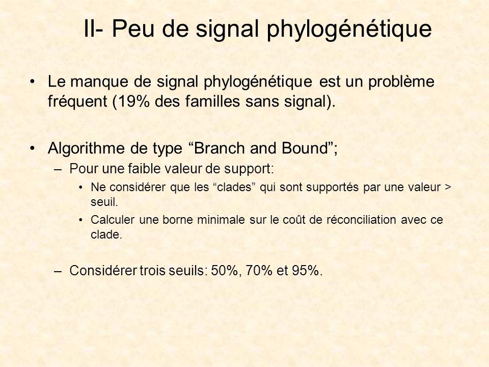 II- Peu de signal phylogénétique